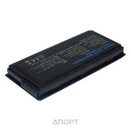 ASUS 90-NLF1B2000Y